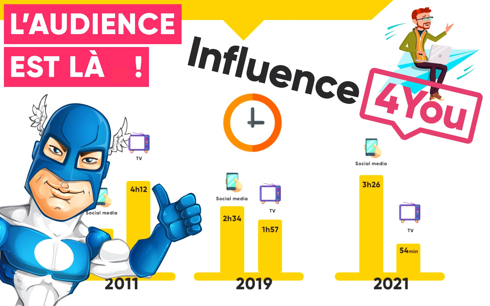 influence4you 69